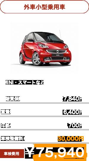 外車小型乗用車